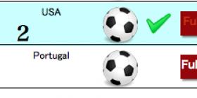 USA Ghana Score