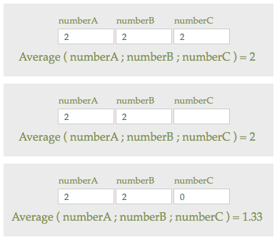 examples of the average function