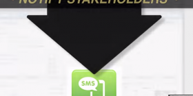 FileMake SMS Texting