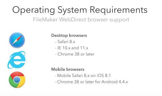 WebDirect Operating System Requirements and Browser Support