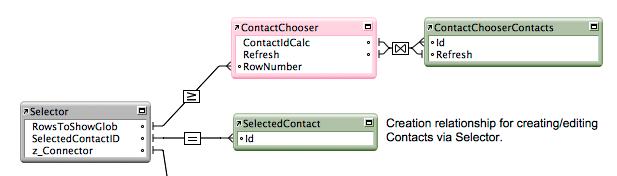 Selector Connector