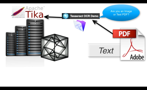 Tesseract OCR Demo | FileMaker 14 Videos - YouTube - FileMakerProGurus