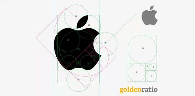 3044877-inline-i-2-the-golden-ratio-designs-biggest-urban-legend