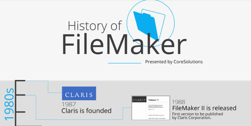 History of FileMaker Infographic