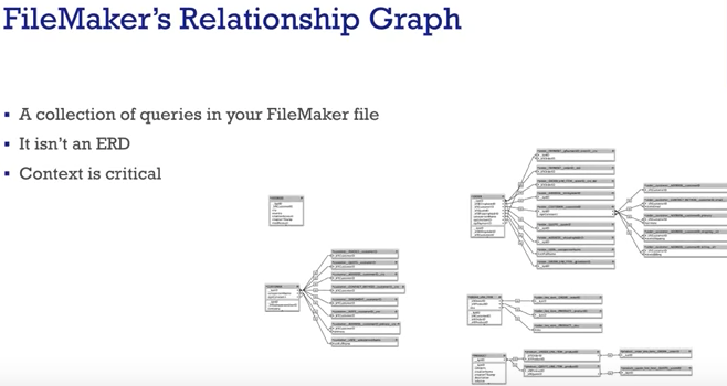 FileMaker Relational Design and Data Filtering