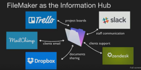 FileMaker as an Information Hub