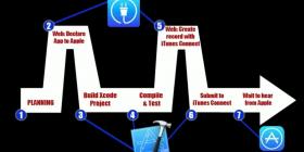 FileMaker iOS APP